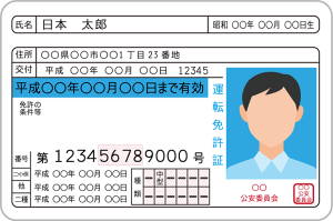 青色運転免許証