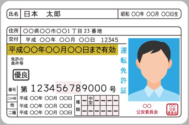 「運転免許証」の画像検索結果