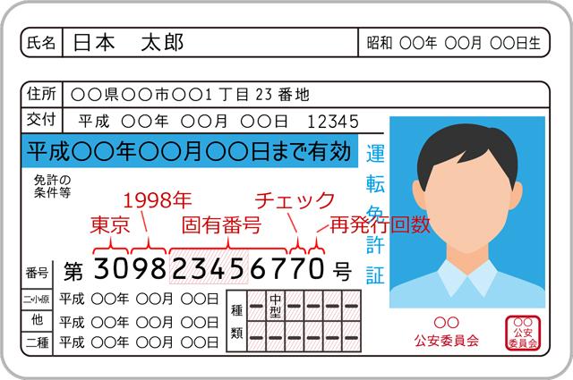 免許証の番号_309823456770の場合