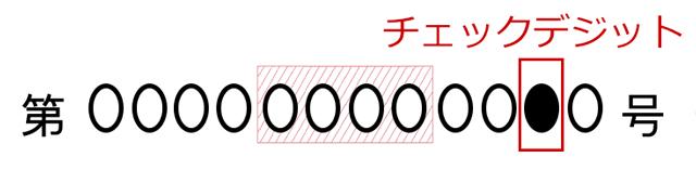 免許証の番号_チェックデジット