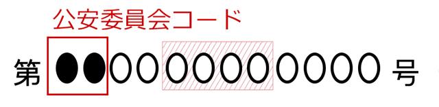 免許証の番号_公安委員会コード