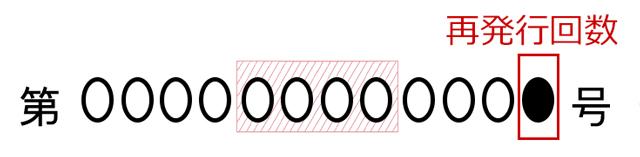 免許証の番号_再発行回数